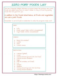 Free Weight Watchers zero point food list.