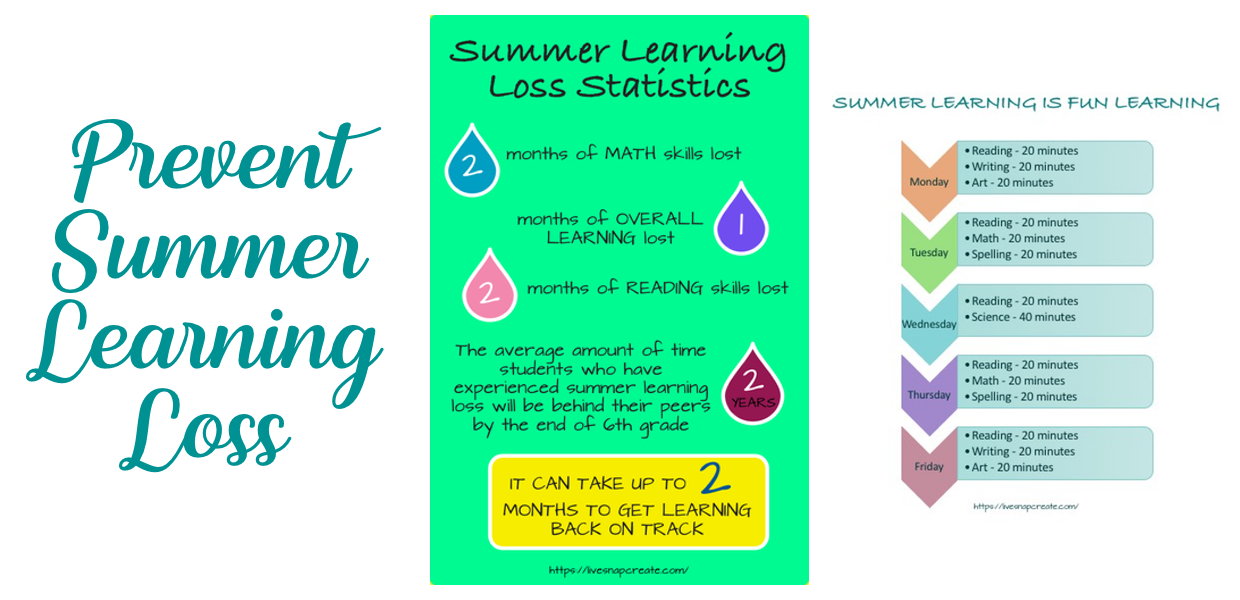 Summer Learning Loss Prevention
