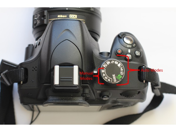 Nikon DSLR Camera Mode Dial