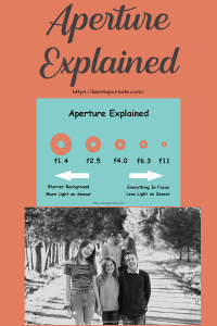 Everything you need to know about Aperture. What is Aperture? How does aperture affect your photos? How to set aperture in different conditions.